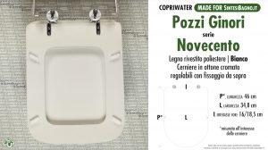 SCHEDA TECNICA MISURE copriwater POZZI GINORI SERIE 900