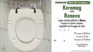 SCHEDA TECNICA MISURE copriwater KERAMAG RENOVA CIELIA