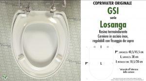 Schede tecniche Facis/GSI Losanga